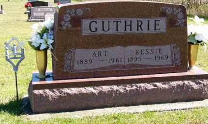 GUTHRIE, ART - Adair County, Iowa | ART GUTHRIE