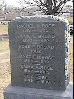 ROSE, MAGGIE H. - Black Hawk County, Iowa | MAGGIE H. ROSE