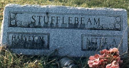 WHITE STUFFLEBEAM, NETTIE - Bremer County, Iowa | NETTIE WHITE STUFFLEBEAM