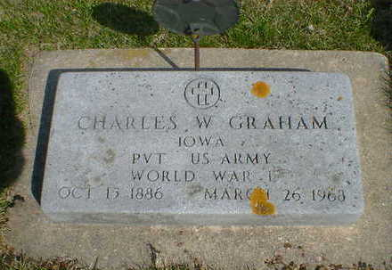 GRAHAM, CHARLES W. - Cerro Gordo County, Iowa | CHARLES W. GRAHAM
