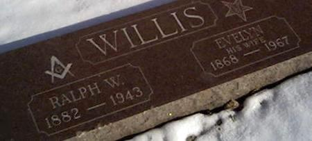 WILLIS, RALPH - Cerro Gordo County, Iowa | RALPH WILLIS