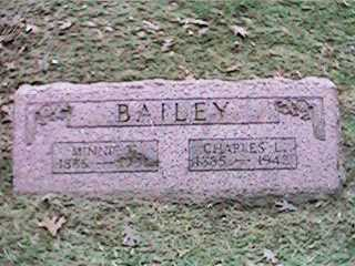 BAILEY, MINNIE - Clinton County, Iowa | MINNIE BAILEY
