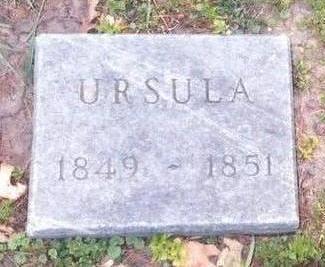 BLOCKLINGER, URSULA - Dubuque County, Iowa   URSULA BLOCKLINGER