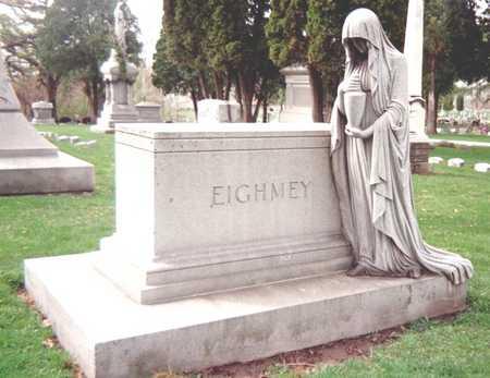 EIGHMEY, FAMILY - Dubuque County, Iowa | FAMILY EIGHMEY