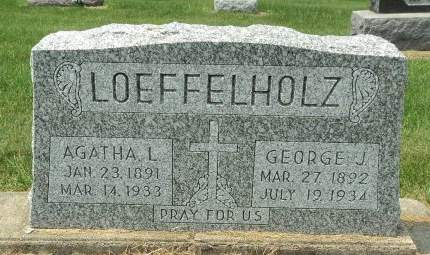 LOEFFELHOLZ, GEORGE - Dubuque County, Iowa | GEORGE LOEFFELHOLZ