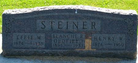 STEINER, HENRY W. - Floyd County, Iowa | HENRY W. STEINER