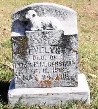 BESSMAN, EVELYN - Hardin County, Iowa | EVELYN BESSMAN
