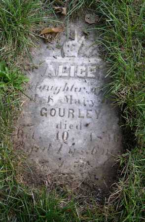 GOURLEY, ALICE - Linn County, Iowa | ALICE GOURLEY
