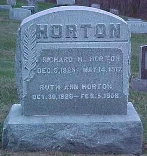 HORTON, RICHARD M. - Linn County, Iowa | RICHARD M. HORTON