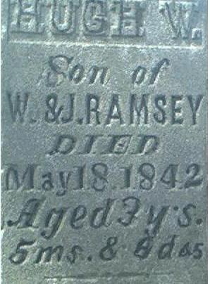 RAMSEY, HUGH W. - Louisa County, Iowa | HUGH W. RAMSEY