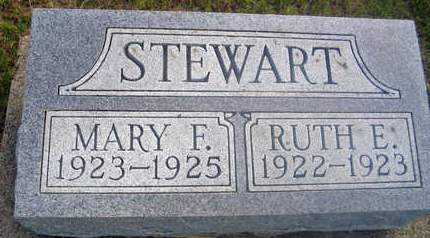 STEWART, MARY E. - Louisa County, Iowa | MARY E. STEWART