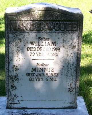 VANDER WOUDE, WILLIAM - Lyon County, Iowa | WILLIAM VANDER WOUDE