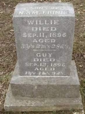 BINNS, WILLIAM (WILLIE) - Madison County, Iowa | WILLIAM (WILLIE) BINNS