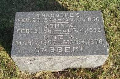 GABBERT, JOHN W - Madison County, Iowa | JOHN W GABBERT