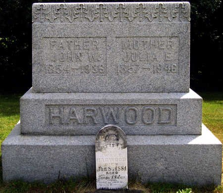 HARWOOD, JOHN WESLEY - Madison County, Iowa | JOHN WESLEY HARWOOD