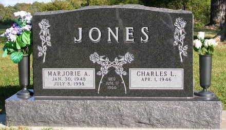 JONES, CHARLES L. - Madison County, Iowa | CHARLES L. JONES