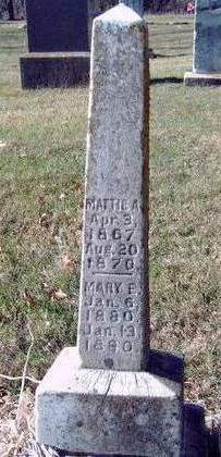 KIGGINS, MATTIE A. - Madison County, Iowa | MATTIE A. KIGGINS