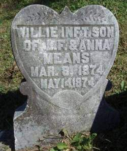 MEANS, WILLIE - Madison County, Iowa | WILLIE MEANS