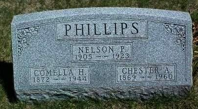 PHILLIPS, COMELLA H. - Madison County, Iowa | COMELLA H. PHILLIPS