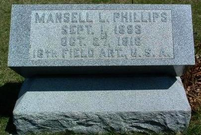 PHILLIPS, MANSELL L. - Madison County, Iowa | MANSELL L. PHILLIPS