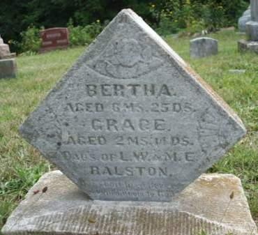 RALSTON, BERTHA - Madison County, Iowa | BERTHA RALSTON