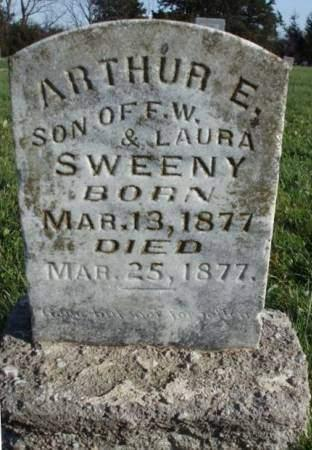 SWEENY, ARTHUR E. - Madison County, Iowa | ARTHUR E. SWEENY