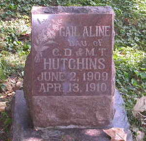 HUTCHINS, GAIL - Mahaska County, Iowa | GAIL HUTCHINS