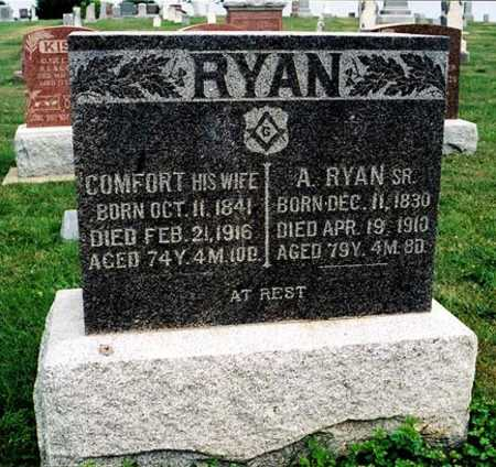 RYAN, COMFORT - Mahaska County, Iowa | COMFORT RYAN