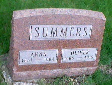SUMMERS, ANNA - Polk County, Iowa | ANNA SUMMERS