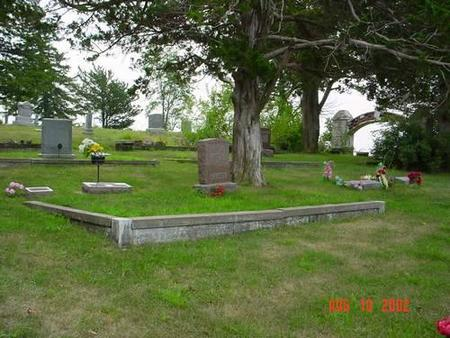 CLARK, GEORGE C. & HATTIE A. [PLOT] - Pottawattamie County, Iowa | GEORGE C. & HATTIE A. [PLOT] CLARK