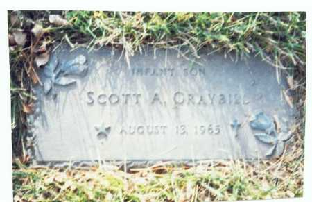GRAYBILL, SCOTT A. - Pottawattamie County, Iowa | SCOTT A. GRAYBILL