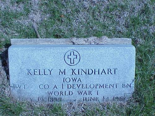 KINDHART, KELLY M. - Pottawattamie County, Iowa | KELLY M. KINDHART