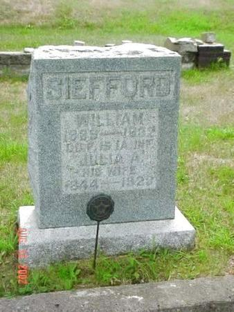 SIEFFORD, WILLIAM & JULIA A. - Pottawattamie County, Iowa | WILLIAM & JULIA A. SIEFFORD
