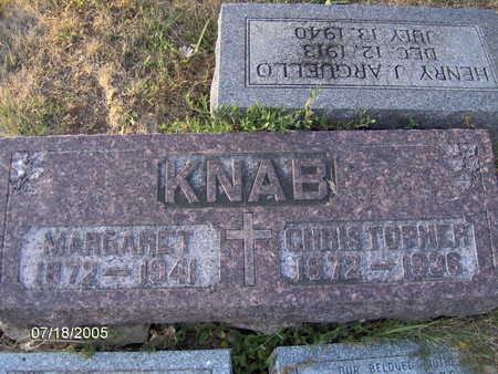 KNAB, MARGARET - Scott County, Iowa | MARGARET KNAB