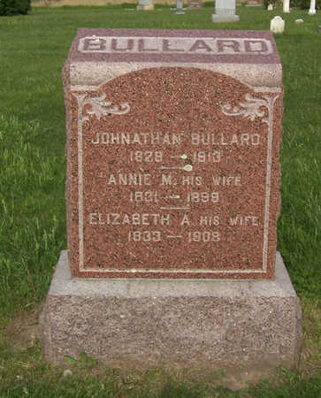 BULLARD, JOHNATHAN - Shelby County, Iowa | JOHNATHAN BULLARD