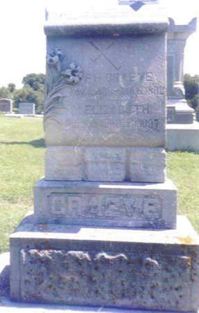 GRAEVE, FRANK HENRY - Shelby County, Iowa | FRANK HENRY GRAEVE