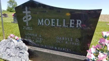 MOELLER, CONNIE - Shelby County, Iowa | CONNIE MOELLER