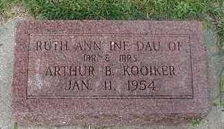 KOOIKER, RUTH ANN - Sioux County, Iowa | RUTH ANN KOOIKER