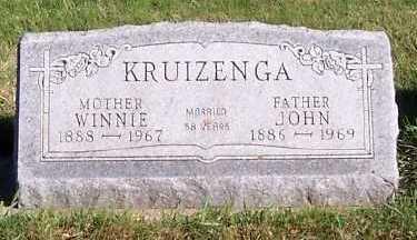 KRUIZENGA, JOHN - Sioux County, Iowa | JOHN KRUIZENGA
