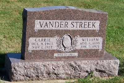 VANDERSTREEK, WILLIAM - Sioux County, Iowa | WILLIAM VANDERSTREEK