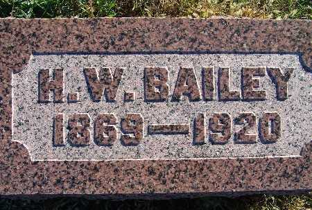 BAILEY, H. W. - Warren County, Iowa | H. W. BAILEY