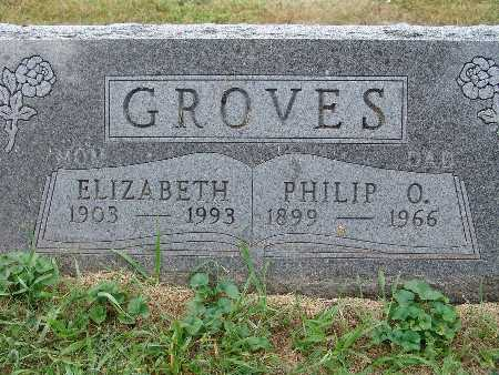 GROVES, ELIZABETH - Warren County, Iowa | ELIZABETH GROVES