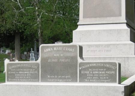 EVANS PHELPS, ANNA MARI - Winneshiek County, Iowa | ANNA MARI EVANS PHELPS